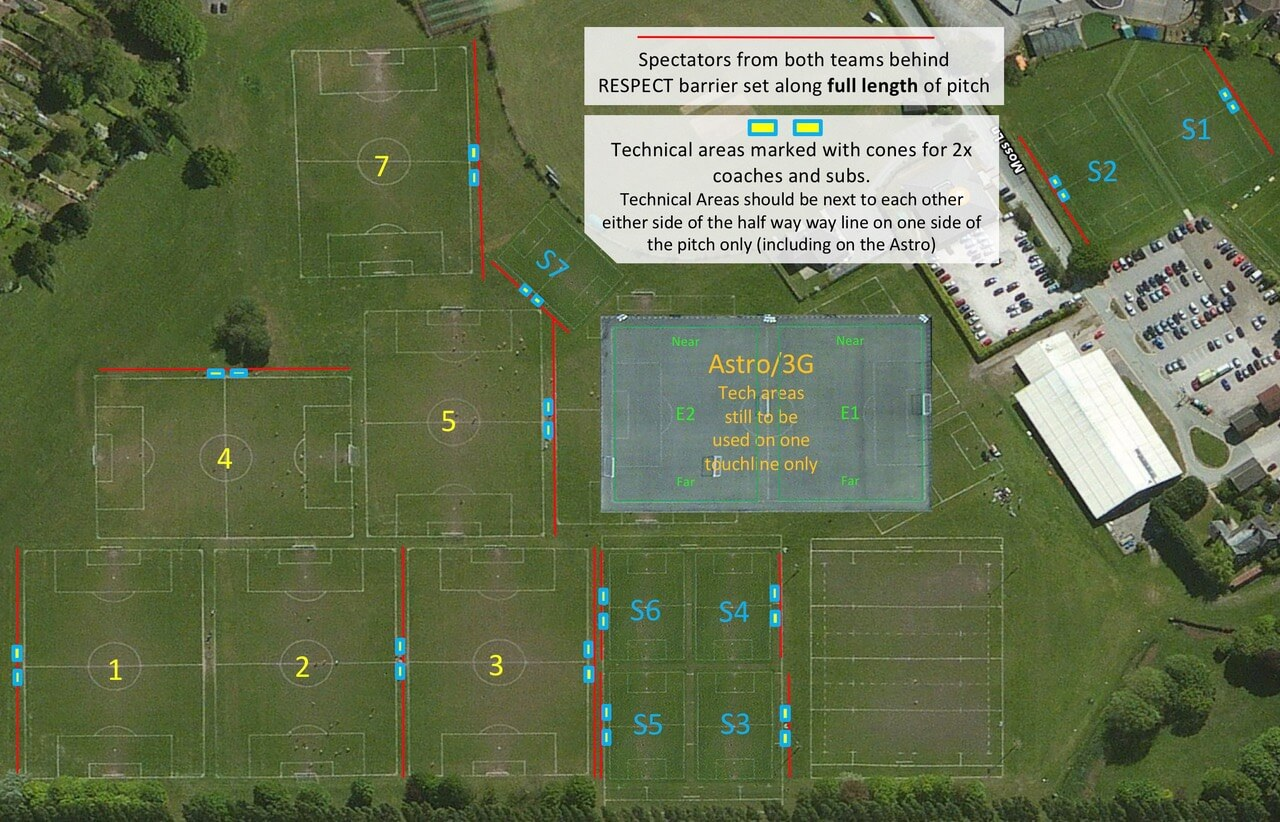 Moss Farm Respect Tech Area Layout