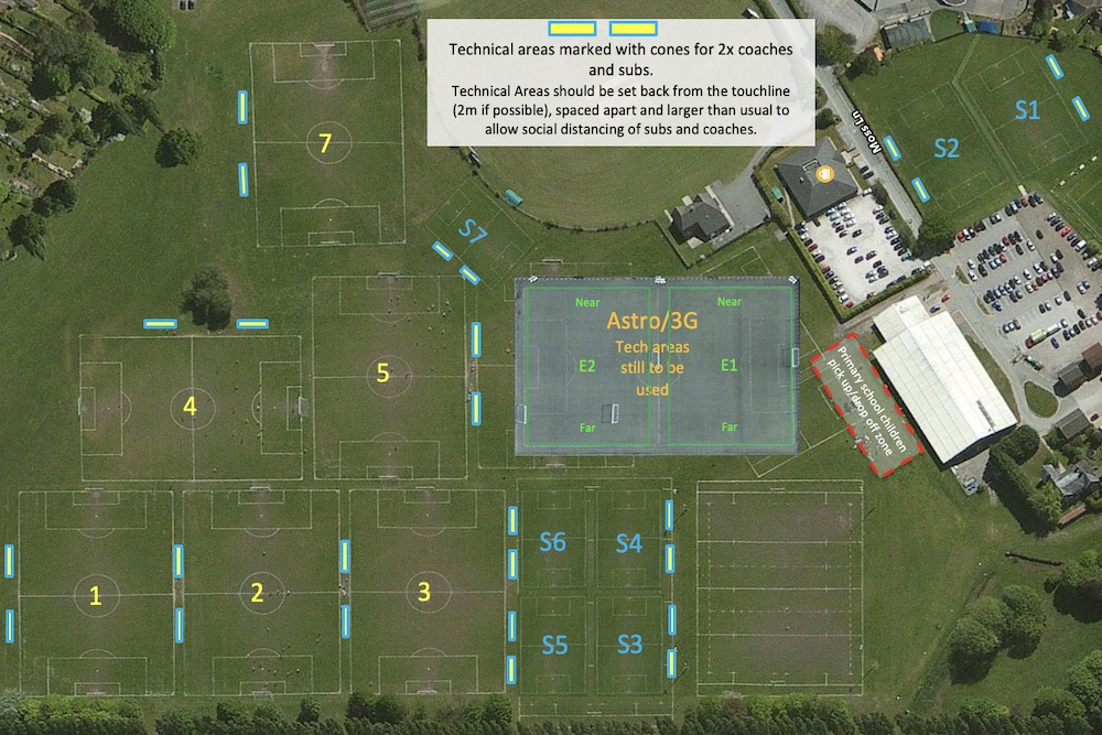 Pitch Allocations / Match Details
